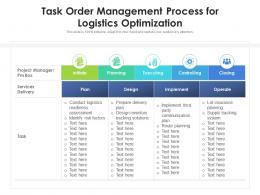 task order management process for logistics optimization