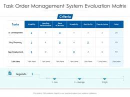 task order management system evaluation matrix