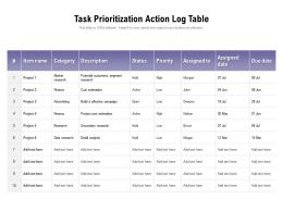 Task Prioritization Action Log Table