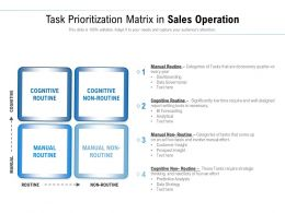 Task Prioritization Matrix In Sales Operation