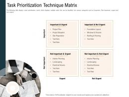 Task Prioritization Technique Matrix Ppt Powerpoint Presentation Summary Ideas