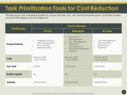 Task Prioritization Tools For Cost Reduction File Ppt Powerpoint Professional Templates