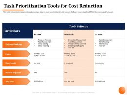 Task Prioritization Tools For Cost Reduction Help Desk Ppt Powerpoint Presentation Icon Show