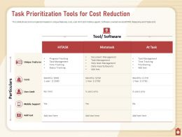 Task Prioritization Tools For Cost Reduction Hitask Powerpoint Presentation Format