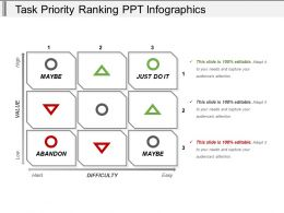 Task Priority Ranking Ppt Infographics