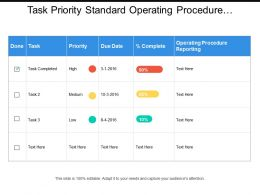 Task Priority Standard Operating Procedure Reporting Table