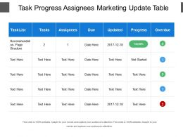 Task Progress Assignees Marketing Update Table