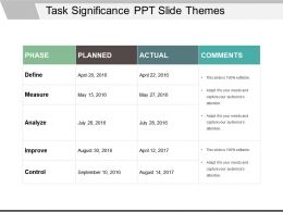 Task Significance Ppt Slide Themes
