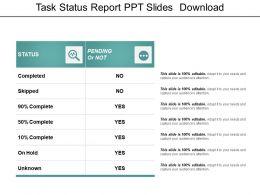 Task Status Report Ppt Slides Download