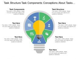 Task Structure Task Components Conceptions About Tasks Motivational Beliefs