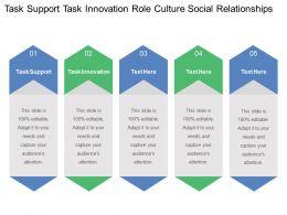 task_support_task_innovation_role_culture_social_relationships_Slide01