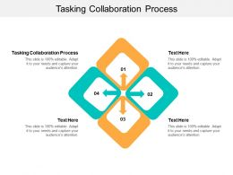 Tasking Collaboration Process Ppt Powerpoint Presentation Model Cpb