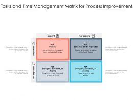 Tasks And Time Management Matrix For Process Improvement