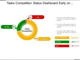 Tasks Competition Status Dashboard Early On Time And Late