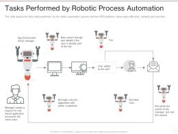 Tasks Performed By Robotic Process Automation Ppt Powerpoint Presentation Outline Graphics Pictures