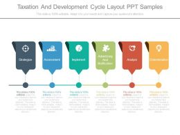 Taxation And Development Cycle Layout Ppt Samples
