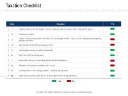 Taxation Checklist Fraud Investigation Ppt Powerpoint Presentation Infographics Portrait