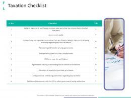 Taxation Checklist Strategic Due Diligence Ppt Powerpoint Presentation Ideas Master