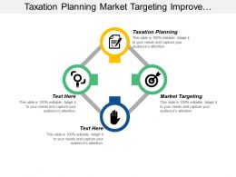 Taxation Planning Market Targeting Improve Communication Strategy Advertising