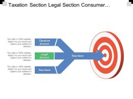 Taxation Section Legal Section Consumer Service Cord Leadership Capability