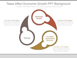 Taxes Affect Economic Growth Ppt Background