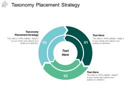 Taxonomy Placement Strategy Ppt Powerpoint Presentation Infographics Demonstration Cpb