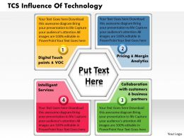 TCS Influence Of Technology powerpoint presentation slide template