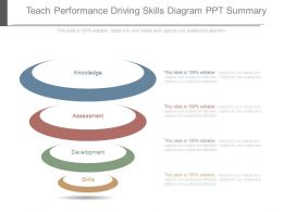Teach Performance Driving Skills Diagram Ppt Summary