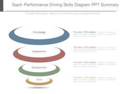 Teach Performance Driving Skills Diagram Ppt Summary