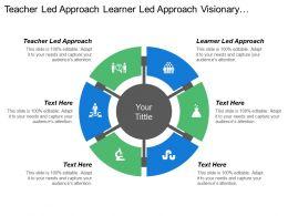 Teacher Led Approach Learner Led Approach Visionary Approach