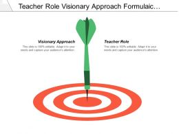 Teacher Role Visionary Approach Formulaic Approach Consultative Style Cpb