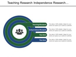 Teaching Research Independence Research Prioritizing Actions Materiality Matrix