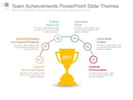 Team Achievements Powerpoint Slide Themes