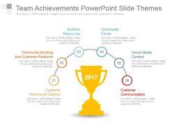 23420368 Style Circular Semi 6 Piece Powerpoint Presentation Diagram Infographic Slide