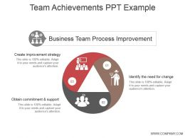Team Achievements Ppt Example