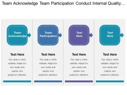Team Acknowledge Team Participation Conduct Internal Quality Audits