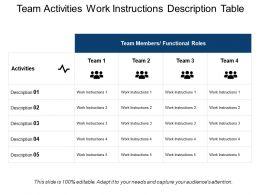 Team Activities Work Instructions Description Table