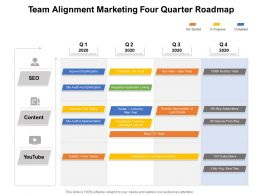 Team Alignment Marketing Four Quarter Roadmap