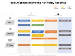 Team Alignment Marketing Half Yearly Roadmap