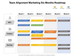 Team Alignment Marketing Six Months Roadmap