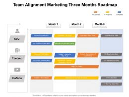 Team Alignment Marketing Three Months Roadmap