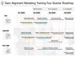 Team Alignment Marketing Training Four Quarter Roadmap