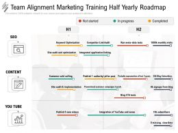 Team Alignment Marketing Training Half Yearly Roadmap