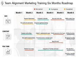 Team Alignment Marketing Training Six Months Roadmap