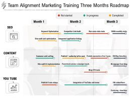 Team Alignment Marketing Training Three Months Roadmap