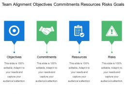 Team Alignment Objectives Commitments Resources Risks Goals