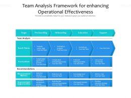 Team Analysis Framework For Enhancing Operational Effectiveness