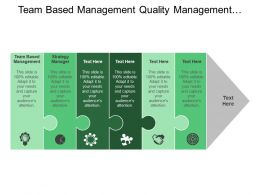 Team Based Management Quality Management Quality Strategy Manager