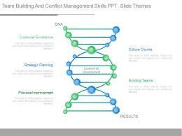 Team Building And Conflict Management Skills Ppt Slide Themes