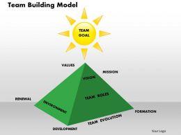 team_building_model_powerpoint_presentation_slide_template_Slide01